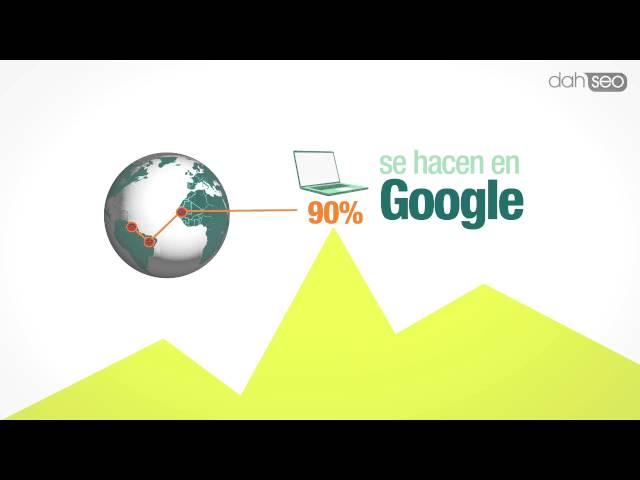 Video SEO: Potencial Del SEO
